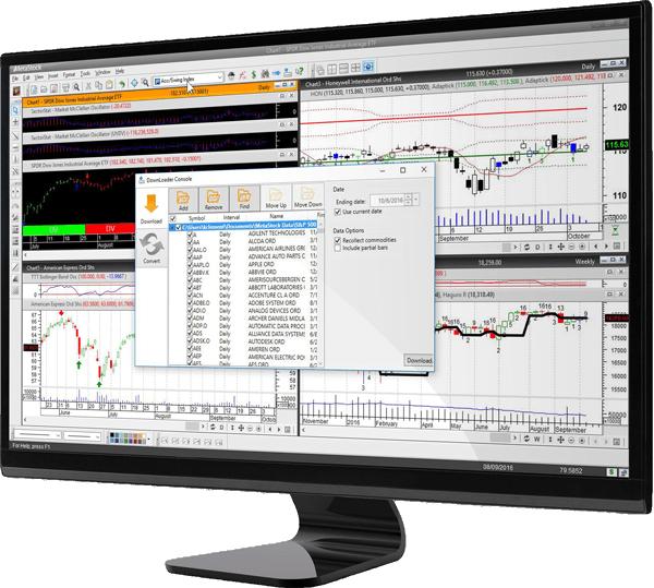 Chartanalyse mit der Börsensoftware MetaStock